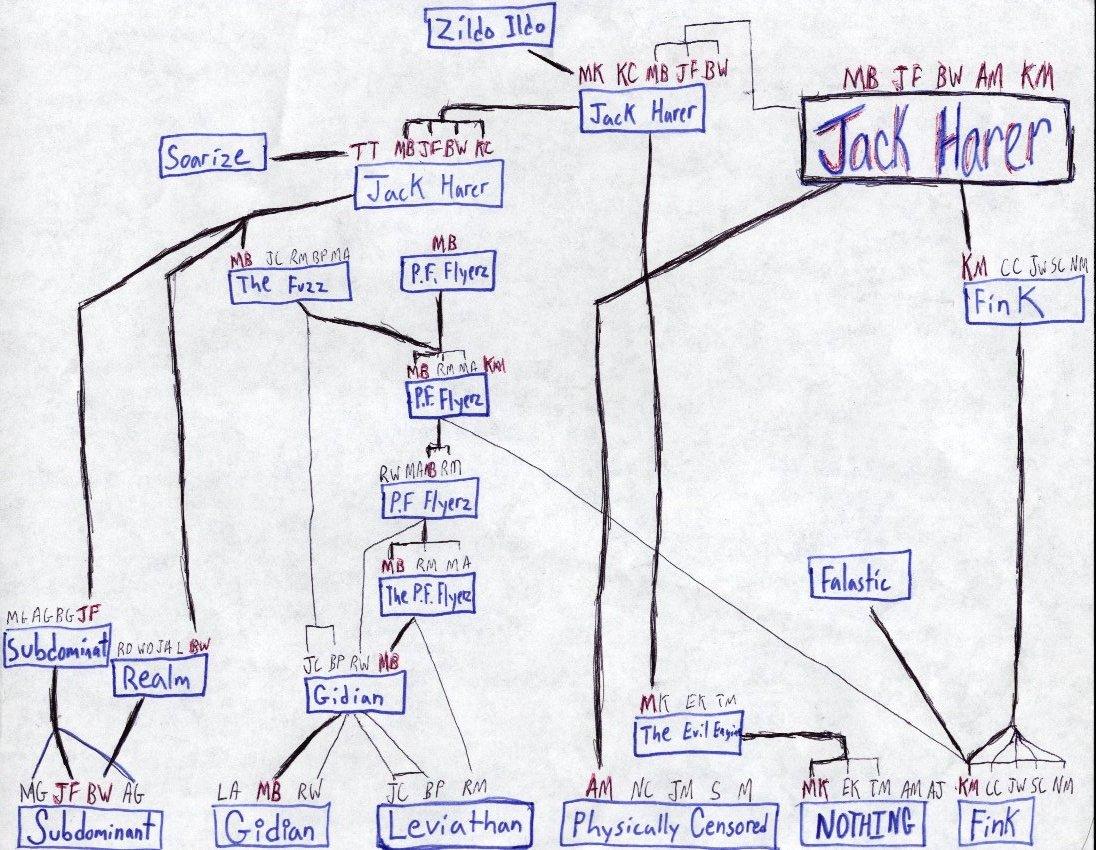 familytree.jpg (38853 bytes)